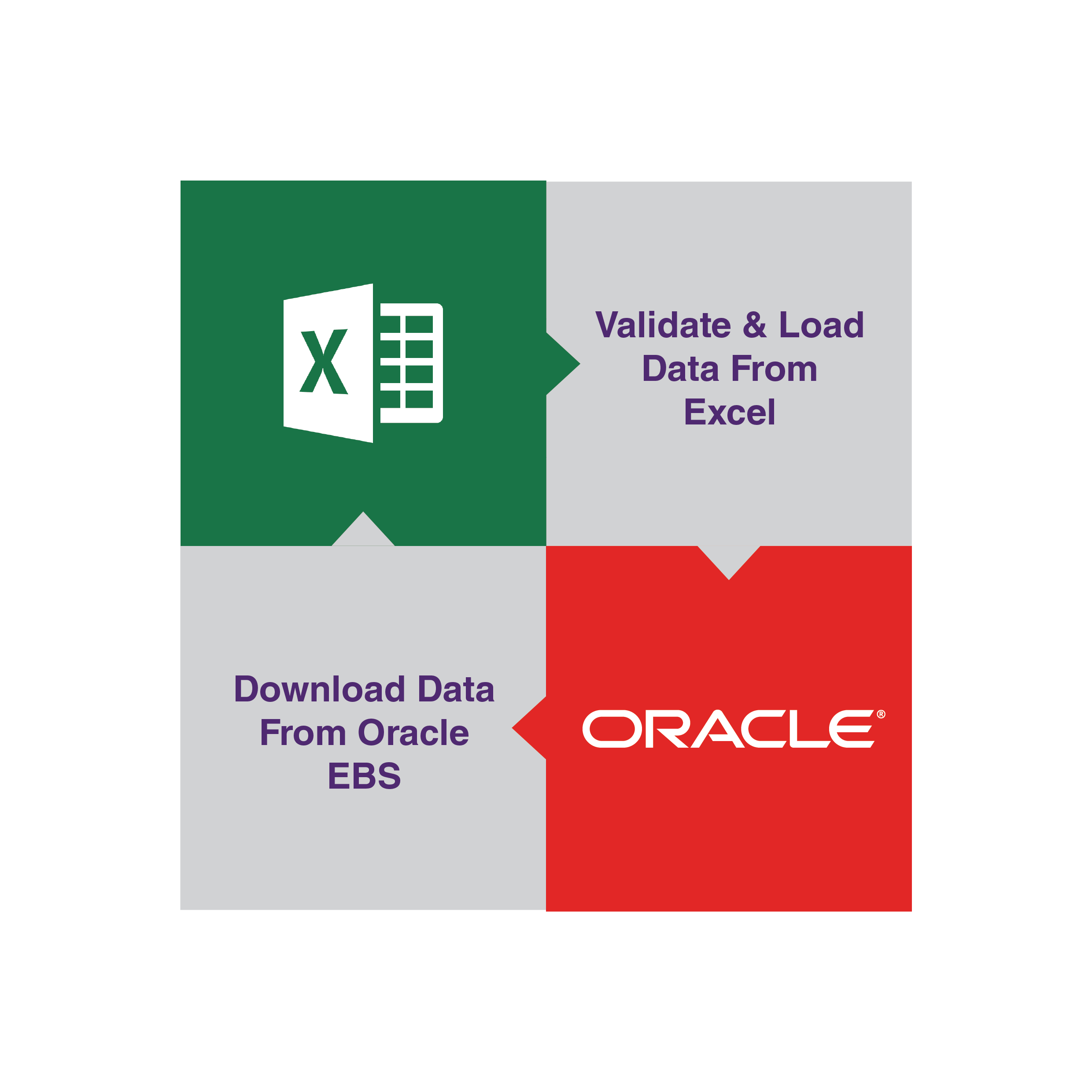 Import Excel Data to Oracle E-Business Suite - More4Apps